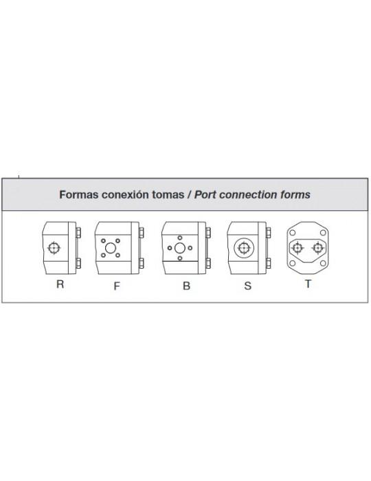 Bomba Hidráulica Formas Conexión